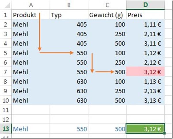 Excel_Screenshot_VERGLEICH_Sample_Werte