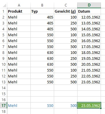 Tabelle (Problem-Stellung)